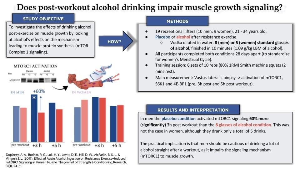 女性におけるアルコール摂取量とエストロゲン量の関係